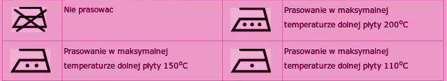 Kropki na żelazku - symbole na metkach, co oznaczają